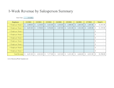 1-Week Revenue Summary By Salesperson template