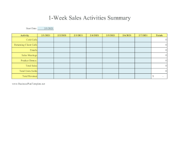 1-Week Sales Activity Summary template