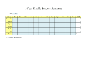 12-Month Email Success Summary template