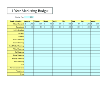 12-Month Marketing Budget template