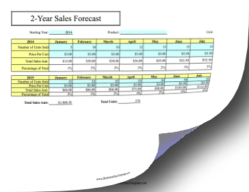 24-Month Sales Forecast template