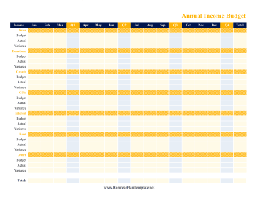 Annual Income Budget template