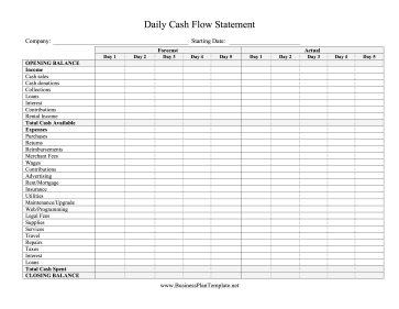 Daily Cash Flow Forecast Five Days template