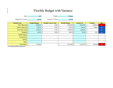 Flexible Budget Variance template