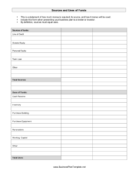Fund Sources And Uses template