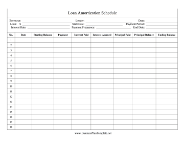 Loan Amortization Schedule template
