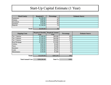 Start-Up Capital Estimate template